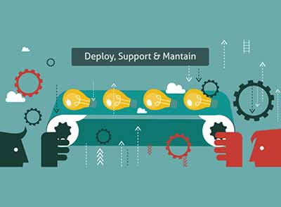 Manage (Deployment, Support & Maintenance)