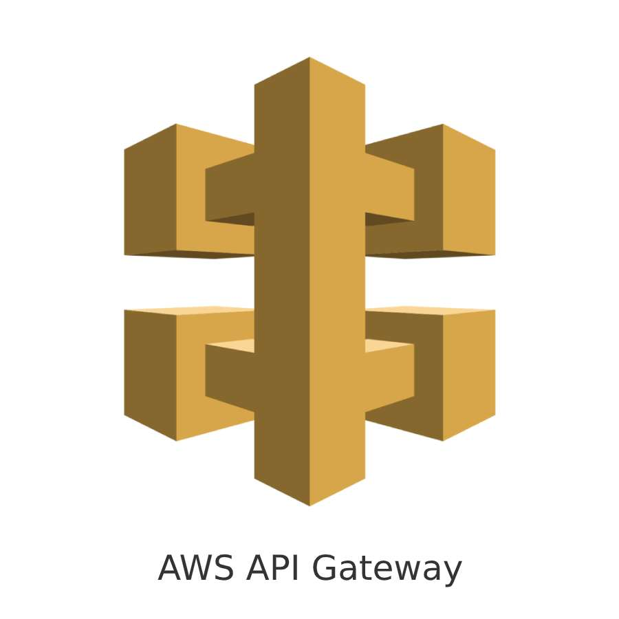 API Microservices using AWS – API Gateway as a Single Entry Point